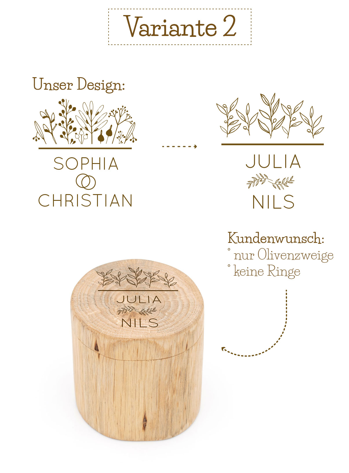 Eigenes Design, Variante 2